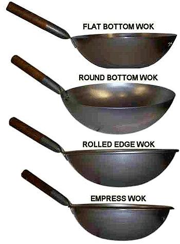 wok-diverse-forme